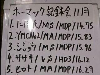 ホーマック記録会11月
