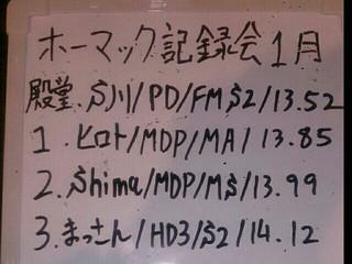 ホーマックランキング戦2016年度1月