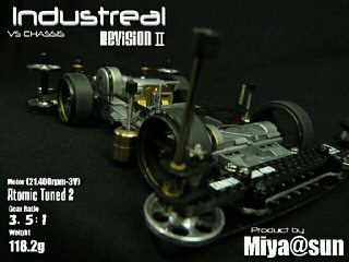 Industrial Rev.Ⅱ