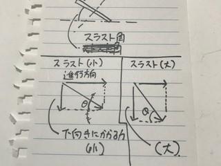 フラットLC攻略方について3 (スラスト角について)