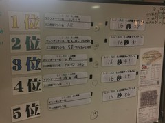 レジャスポ狭山店様5月コース