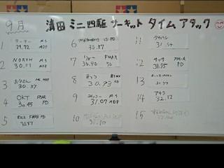 清田ミニ四駆サーキット タイムアタックリザルト9/18更新