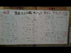 清田ミニ四駆サーキット タイムアタックリザルト 11/19