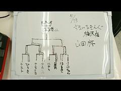 山田モーターズ愛知M:二日目