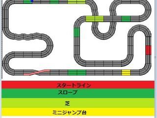 4月12日ファーベル伊勢崎コース