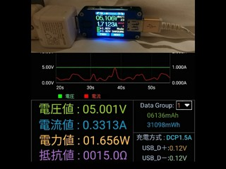 USB電流計(UM25C)