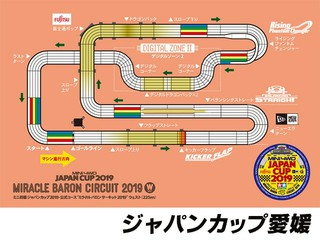 ジャパンカップ2019 愛媛大会