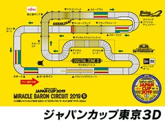 ジャパンカップ2019 東京大会3D