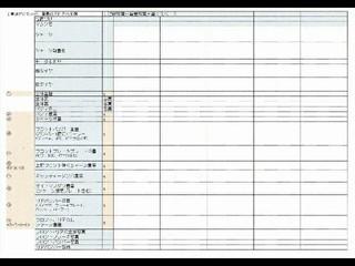 軽量化の第一歩を考える表